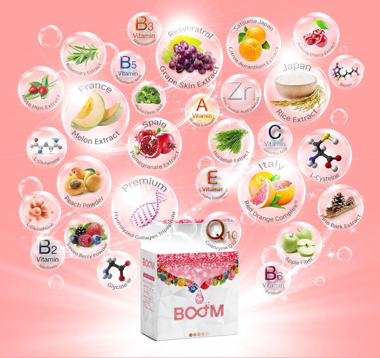 ผลิตภัณฑ์อาหารเสริมบูม boom รีวิว ส่วนประกอบ ราคา